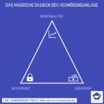 0002_magisches_dreieck